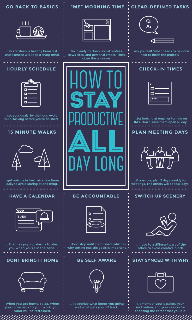 How To Stay Productive All Day Time Management Productivity