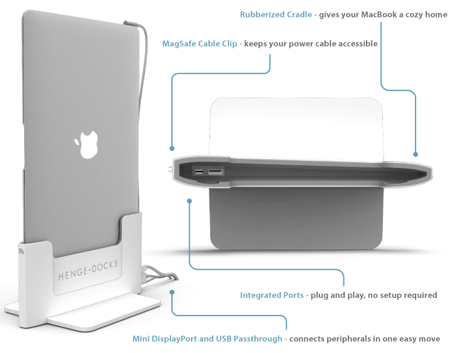 Pin By Chris Fawcett On Designed Products Macbook Air Macbook Air 11 Inch Magsafe