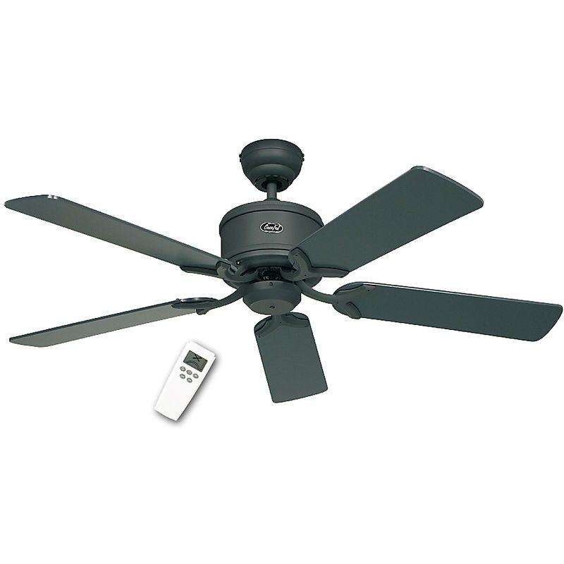 Ventilateur De Plafond Ventilateur Plafond Ventilateur Et Plafond