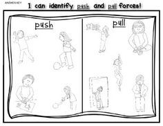 (sample page) FORCE & MOTION: Push and Pull Picture Sort