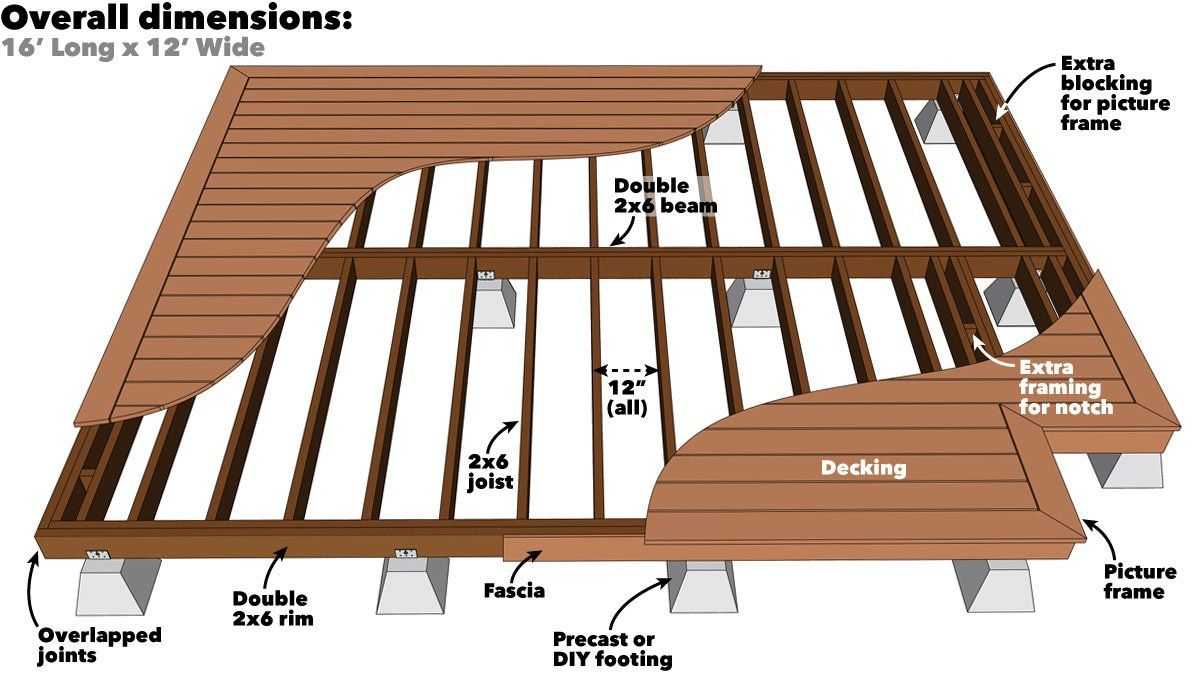 How To Build A Platform Deck Deck Building Plans Building A Floating Deck Building A Deck