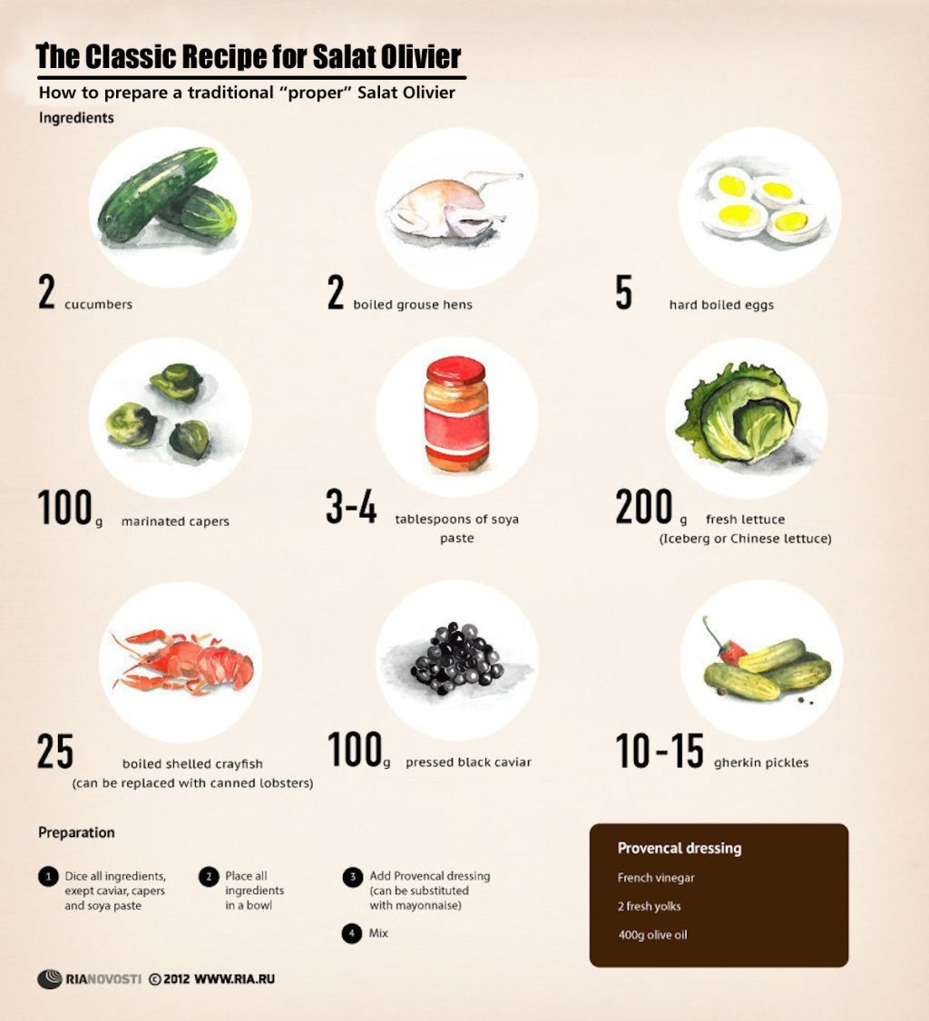 00 RIA-Novosti Infographics. The Classic Recipe for Salat Olivier. 2012 #olivierrussischersalat 00 RIA-Novosti Infographics. The Classic Recipe for Salat Olivier. 2012 #olivierrussischersalat