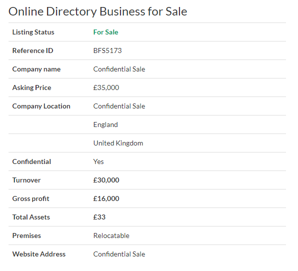 Businesses For Sale Online Directory Business For Sale Ref