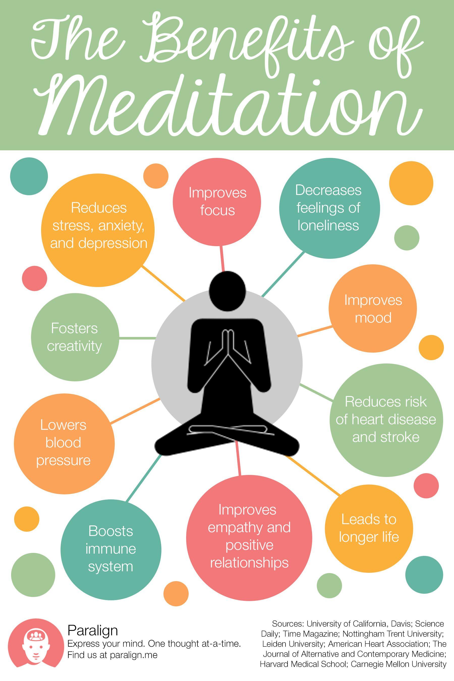 The Benefits of Meditation #meditation #mindfulness # ...