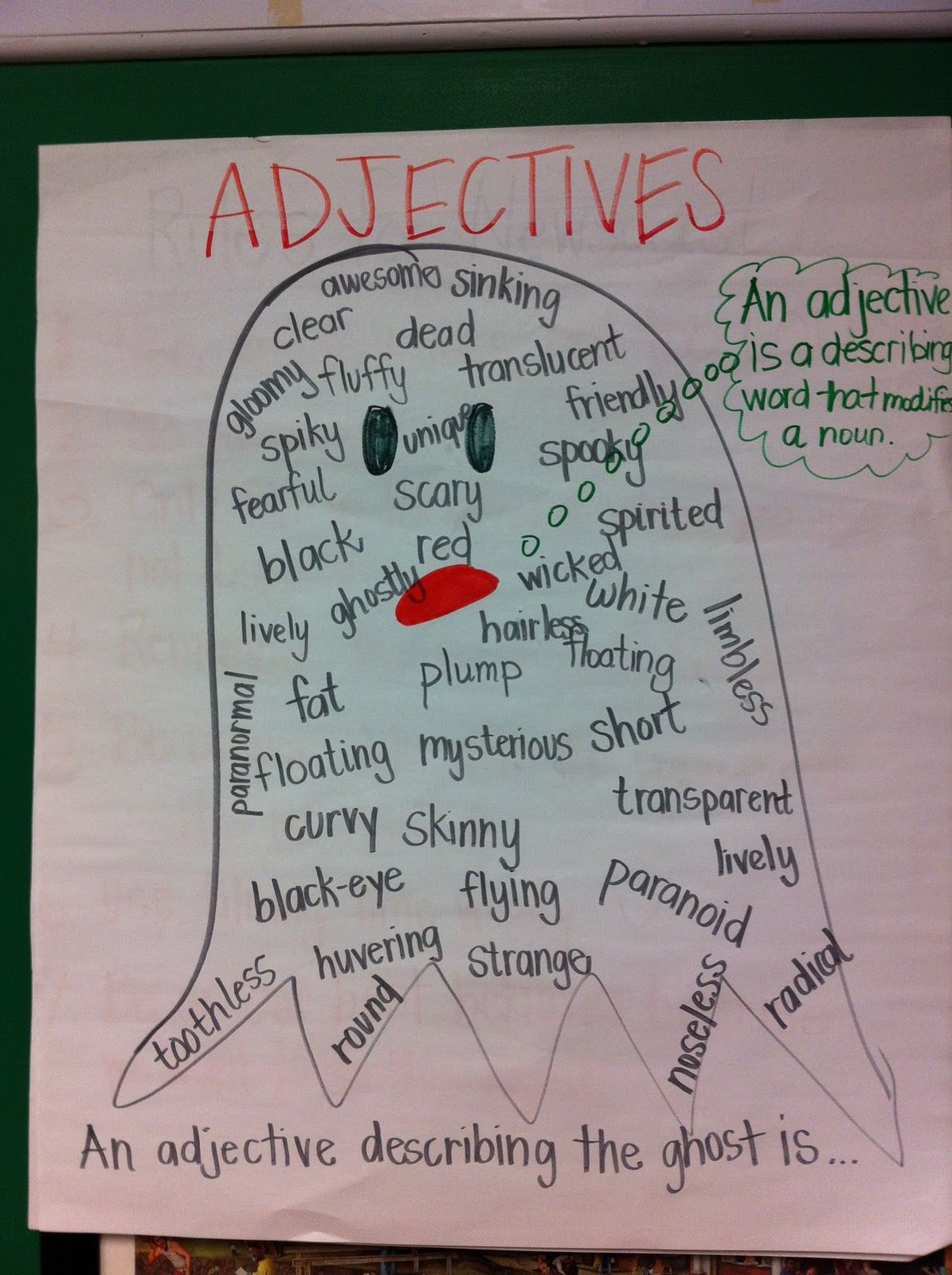 Brainstorming Anchor Chart From Adventures Of A 6th Grade Teacher
