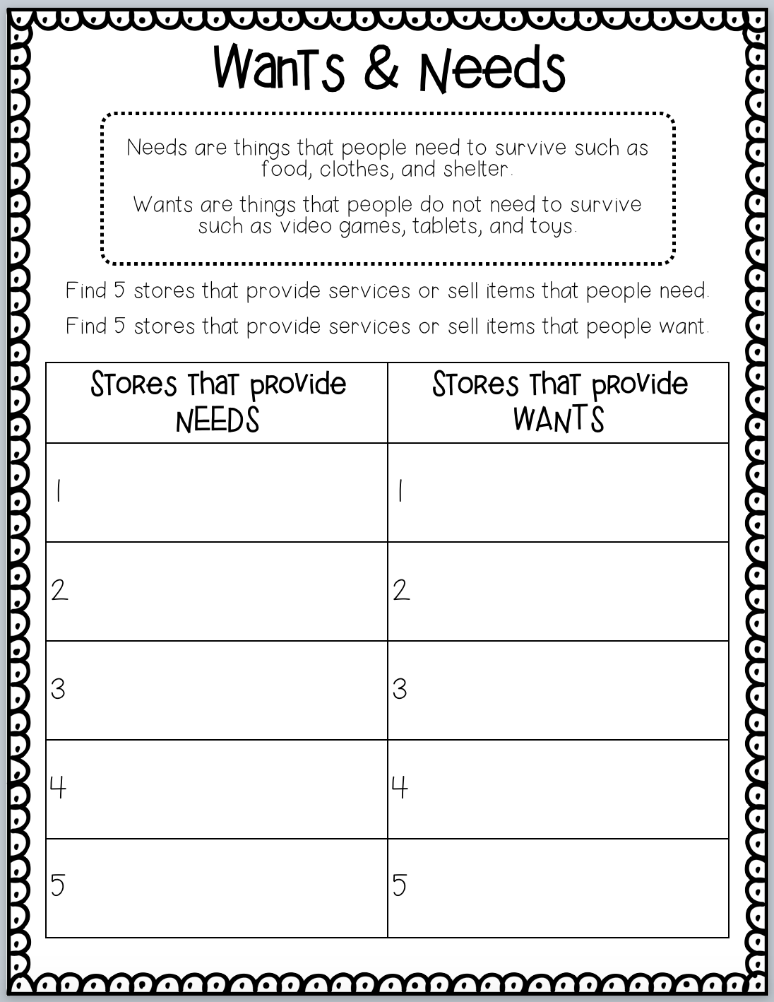 Relationship Needs And Wants Worksheet Collection
