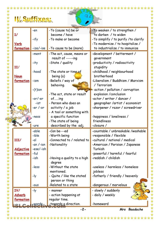 Prefixes And Suffixes Prefixes And Suffixes Prefixes Grammar Worksheets [ 1440 x 1018 Pixel ]