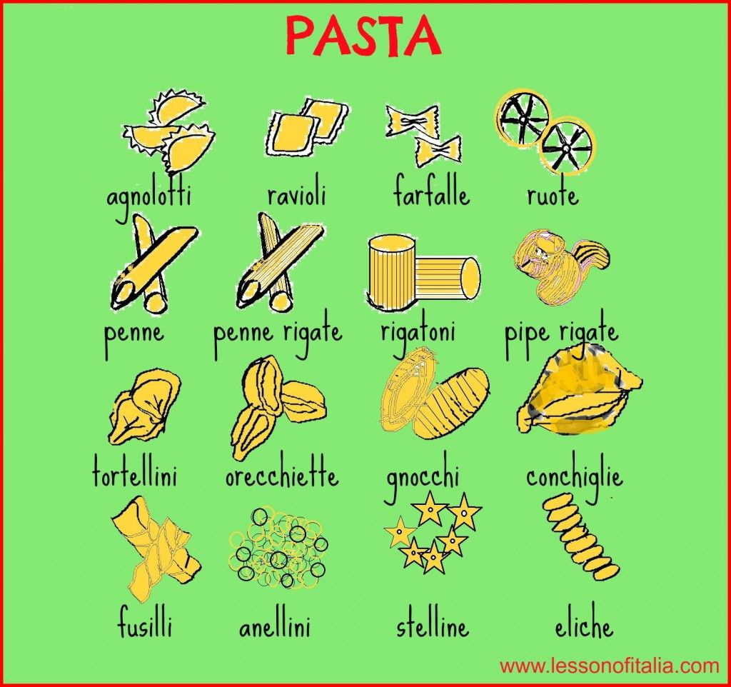 Learn #pasta Types : 5 Q&A About PASTA