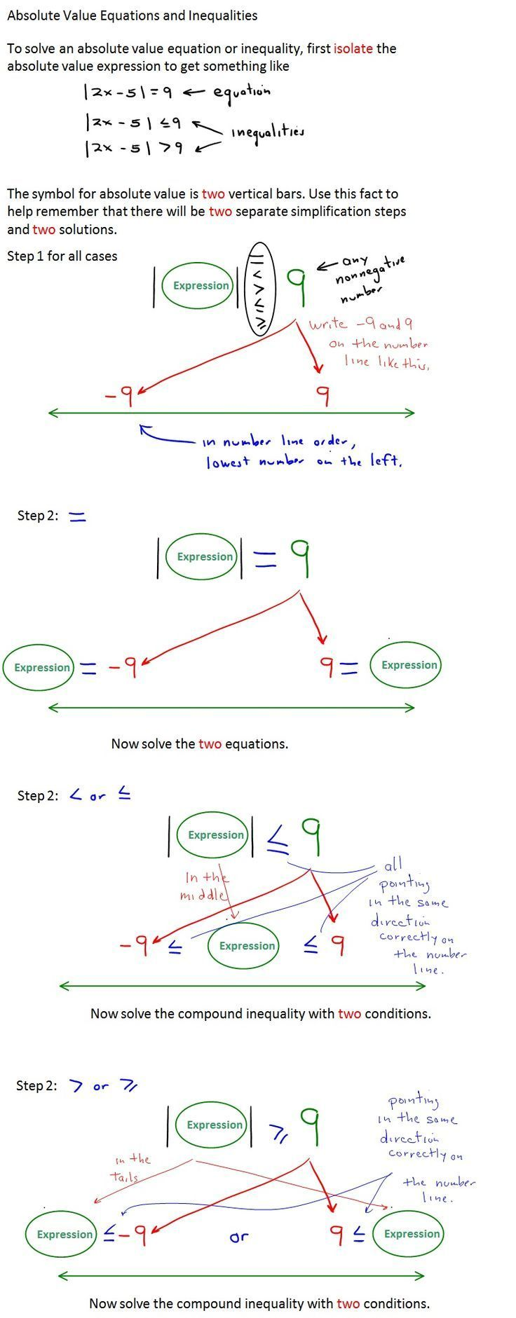 Solving Absolute Value Equations and Inequalities ...