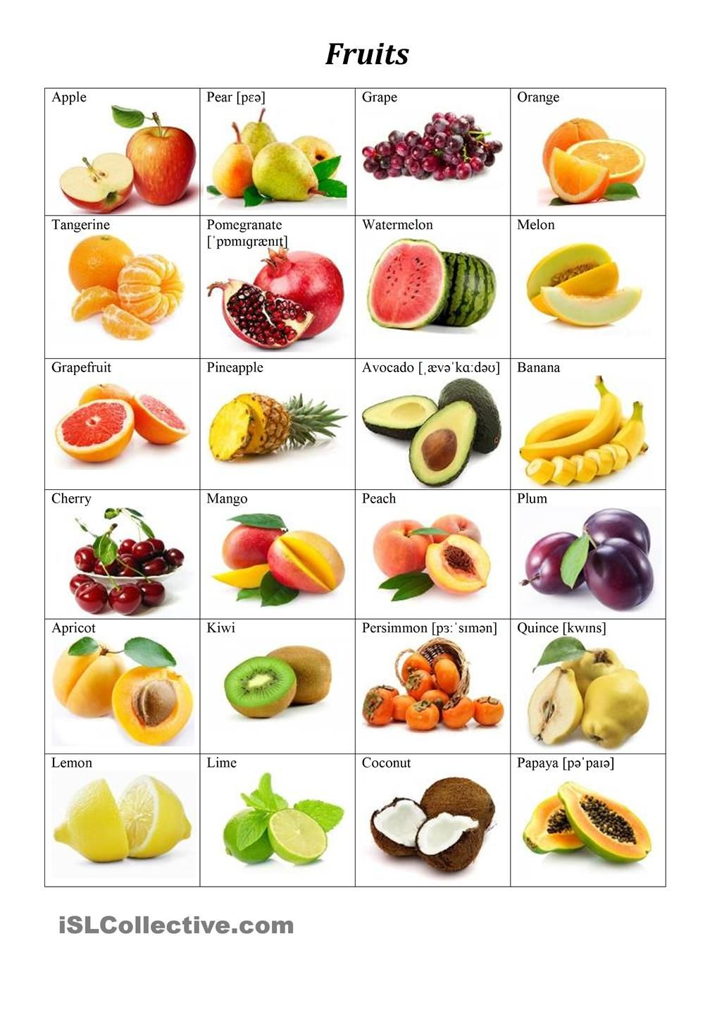 Fruits Flashcards Flashcards Vocabulary Flash Cards Food