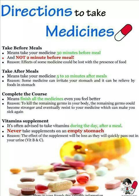 Instructions for taking medicines