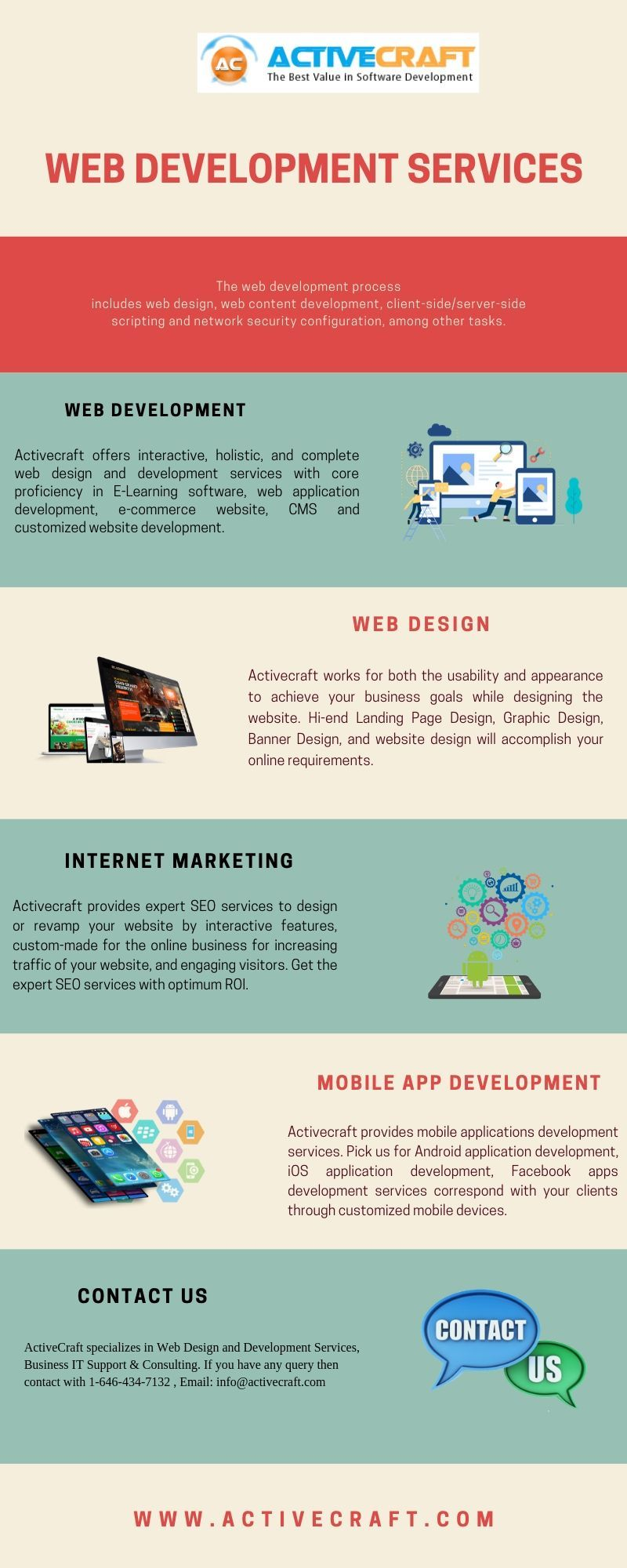 Best Web Development Services In India Usa In 2020 Web Design Company Web Development Web Design