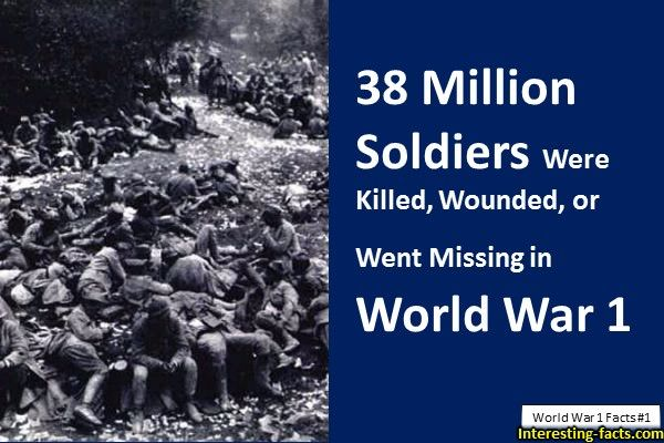 World War 1 Facts - Top 10 Facts about World War 1 | Candy Direct ...