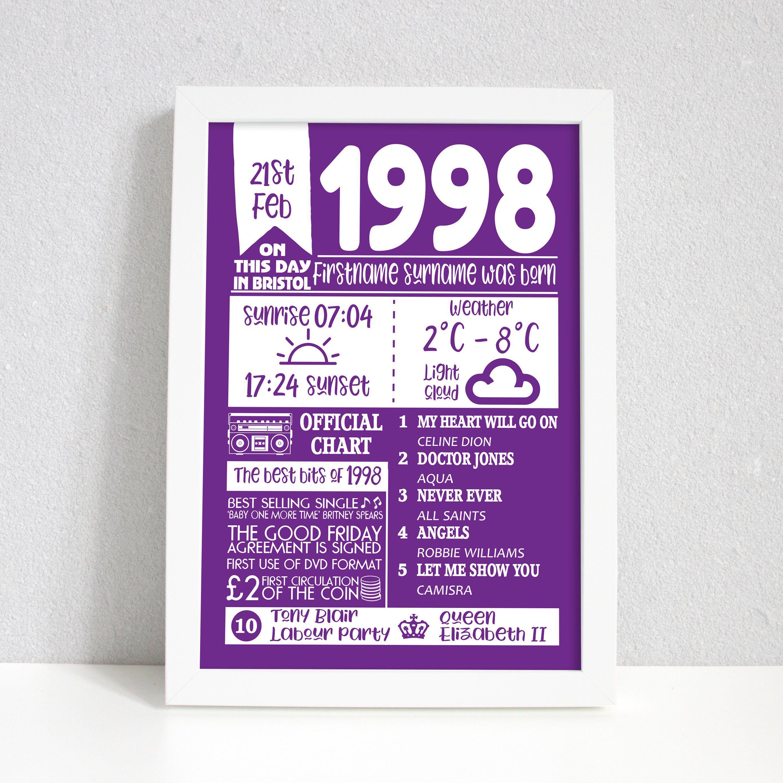 Personalised 21st Birthday gift, 1998 print, UK, Born in
