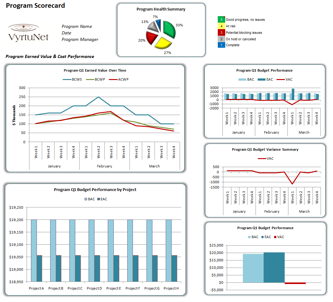 Blog Post: The Power of Scorecards | graph layout