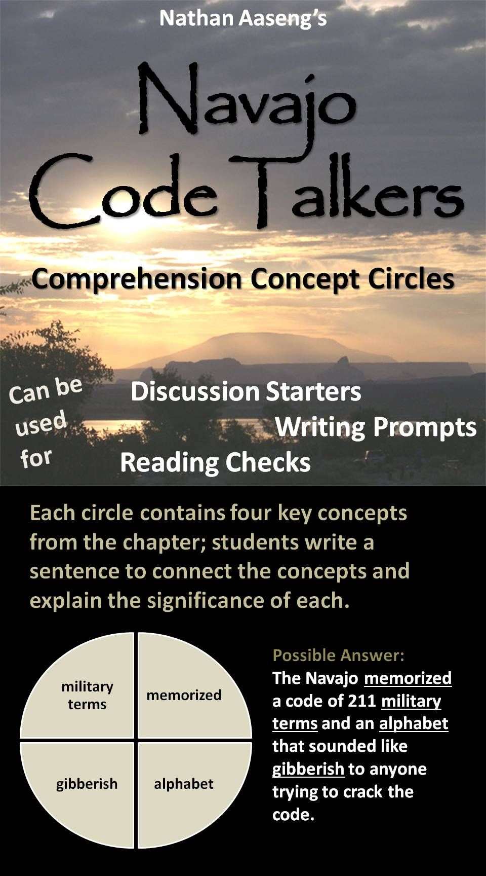 Activity to accompany Nathan Aaseng's Navajo Code Talkers.