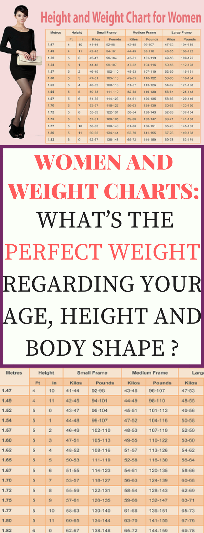 Healthy weight chart for women chart jpg pixels weight loss women and weight charts whats the perfect weight regarding your geenschuldenfo Image collections