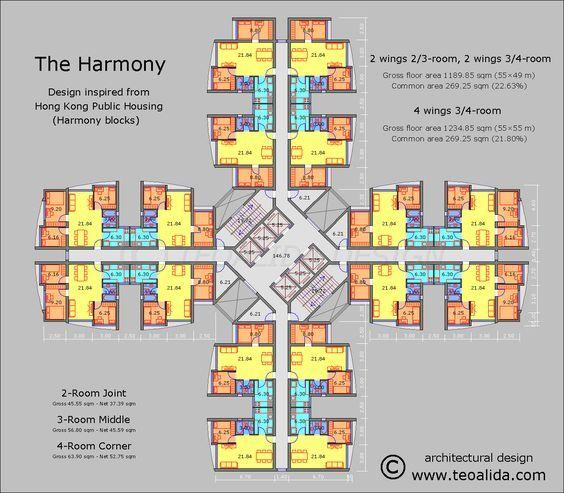 Apartment Plans, Home Design