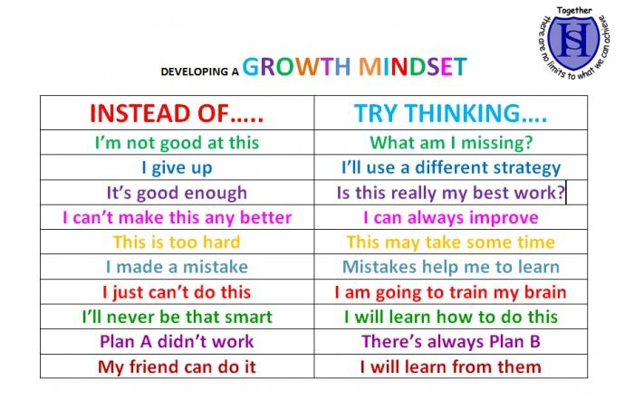 Developing a Growth Mindset - 9GAG