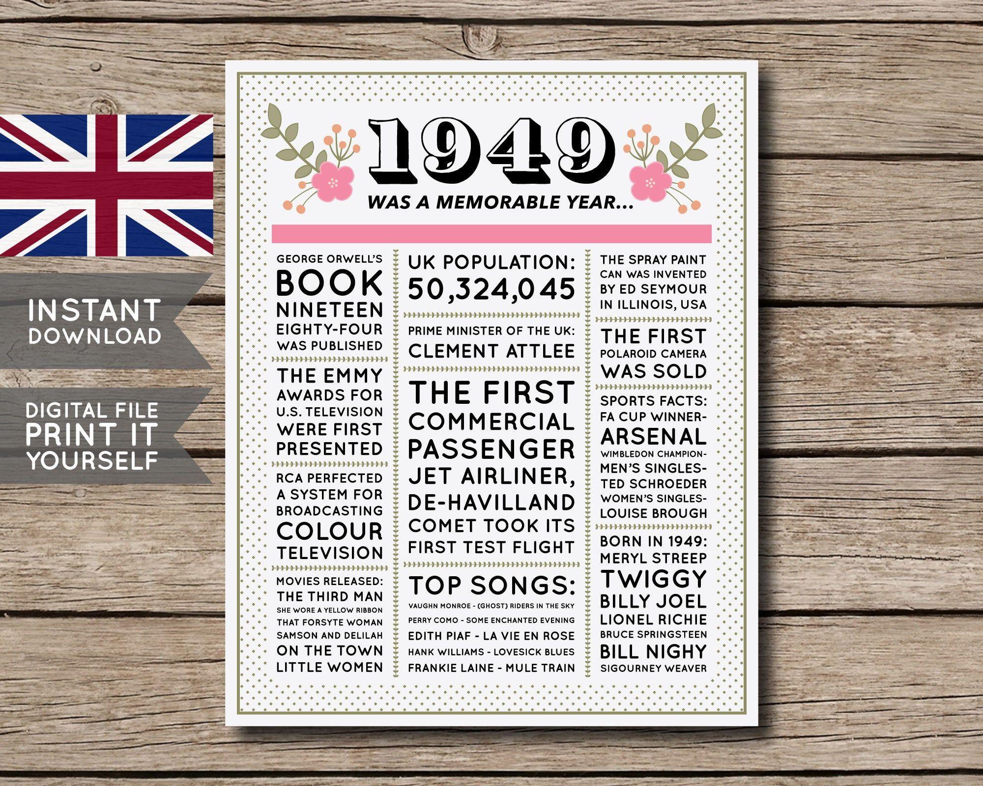 UK 70th Birthday Poster, 1949 Poster, Newspaper, 70