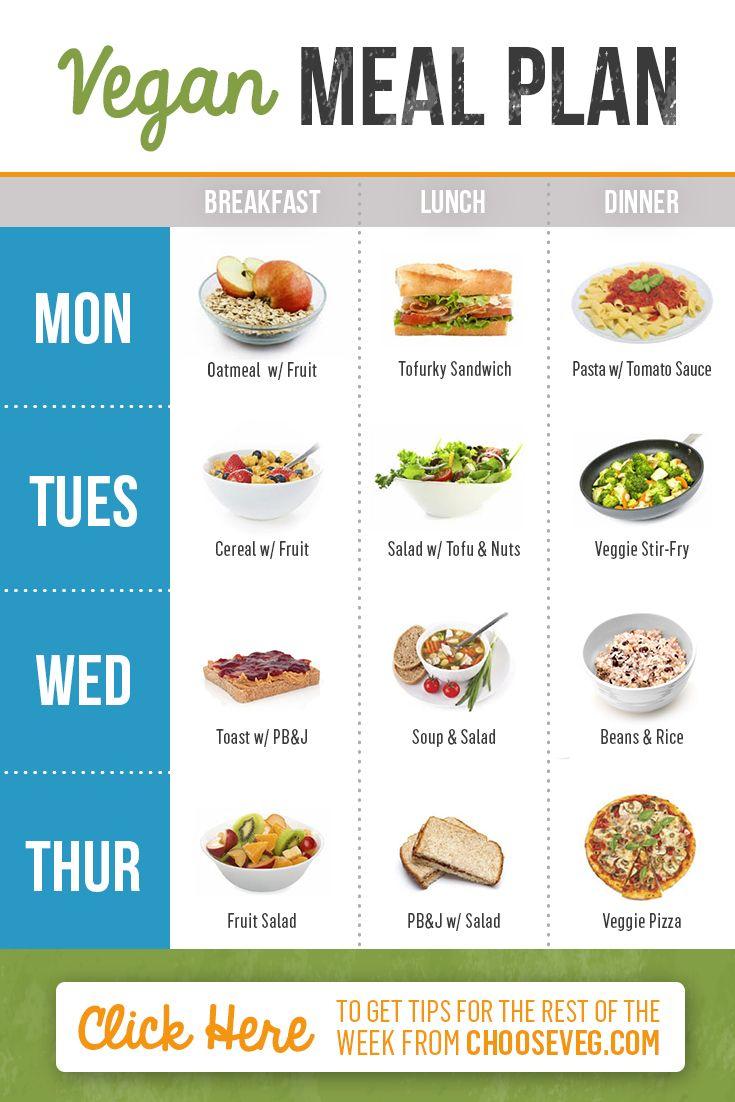 Mouthwatering Vegan And Vegetarian Meals Are Just A Click Away Chooseveg Vegan Food List Vegan Meal Plans Vegan Restaurants