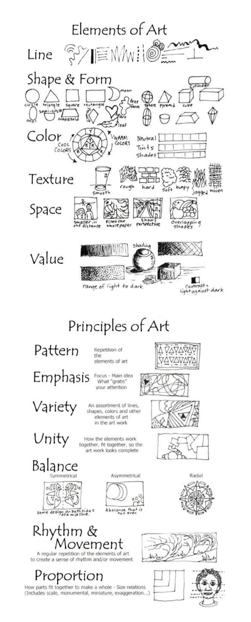 the elements of art and the principles of art kids art