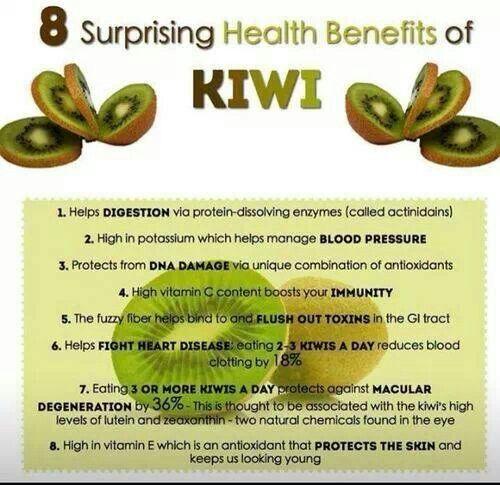Health benefits of eating kiwis...