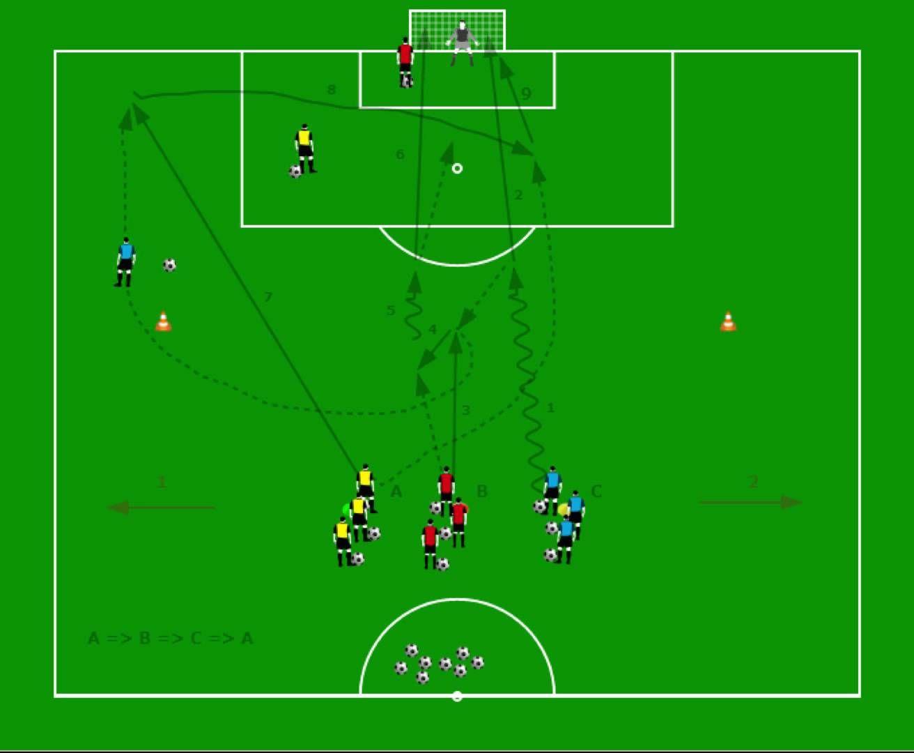 Fussball Software Und Ubungen Torschusse 1