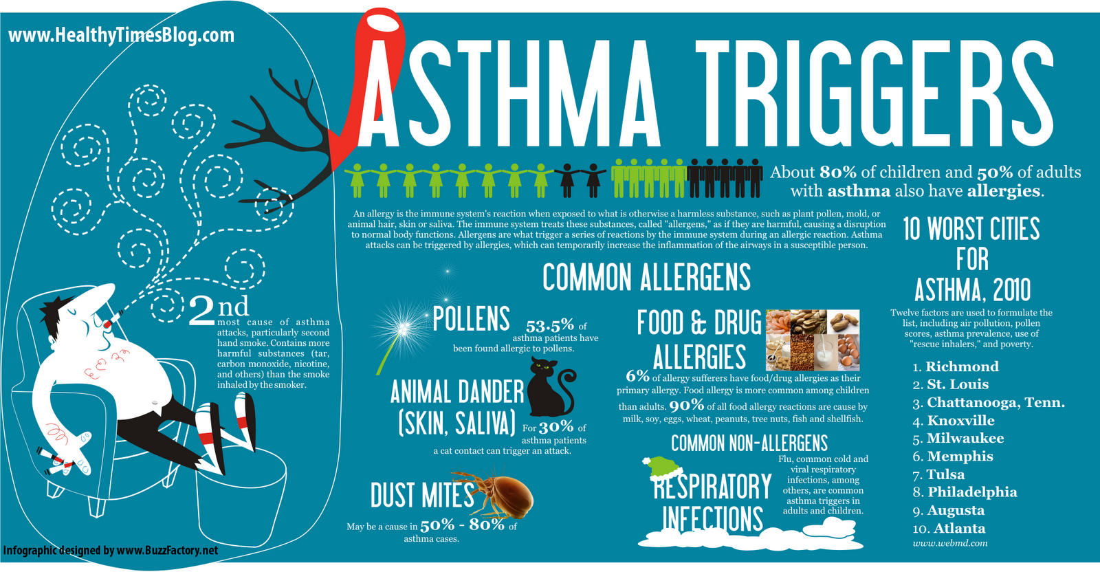 9 Home Products With Hidden Asthma Triggers advise