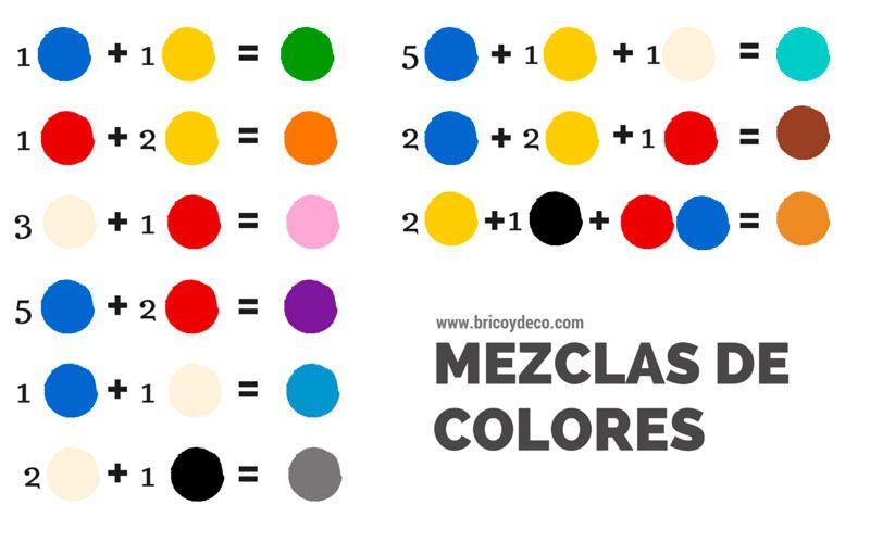Gu a de mezclas de tintes para obtener diferentes colores for De colores de colores