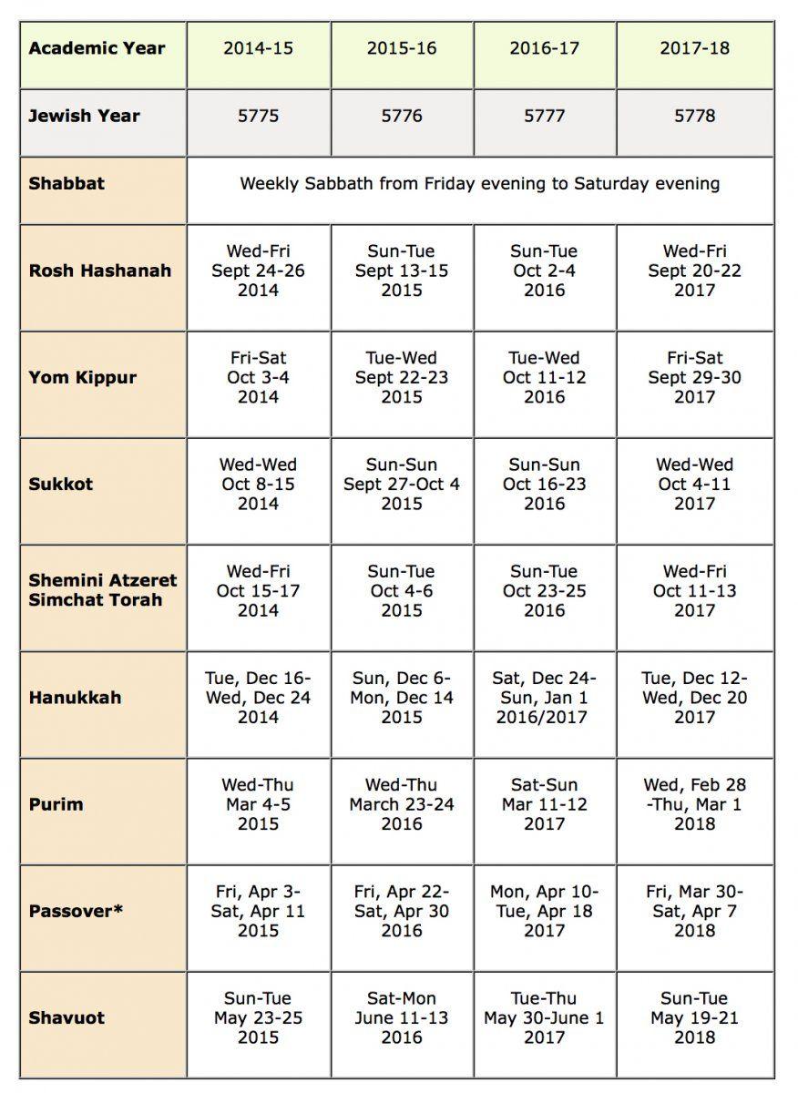Jewish Holidays 2015 17 Jewish Calendar Jewish Holidays