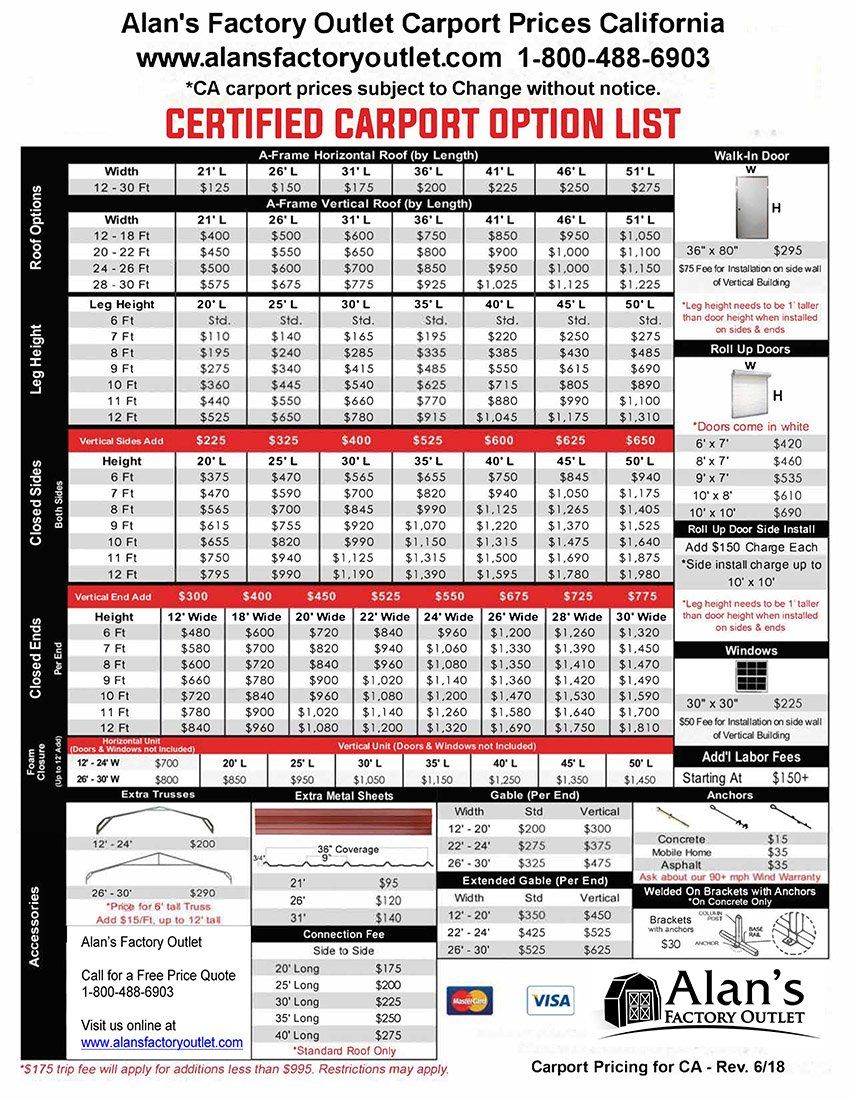 Homepage Carport Prices Steel Carports All Steel Carports