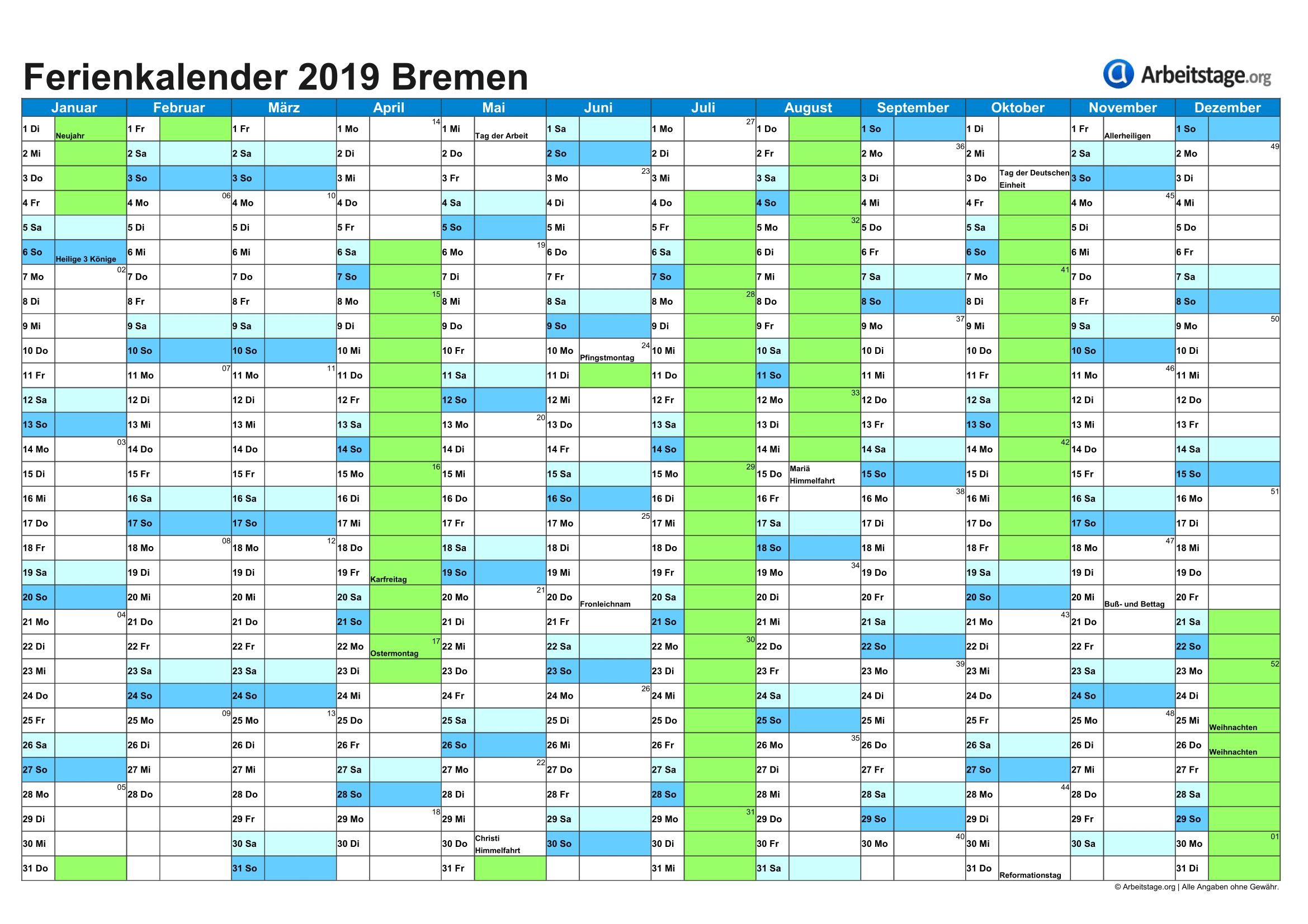 Arbeitstage 2021 Bremen