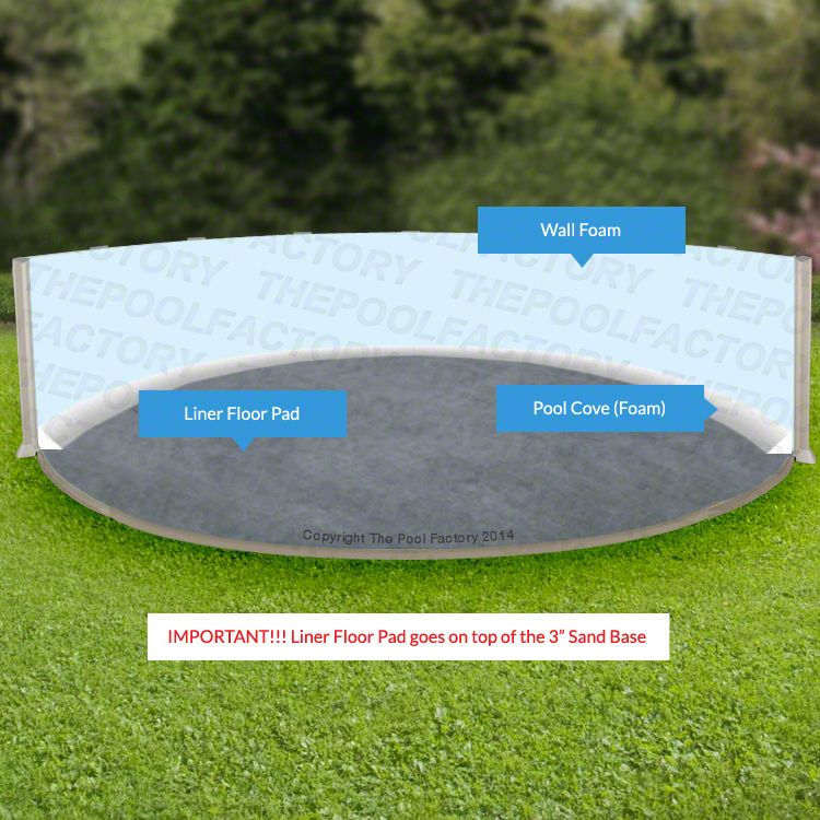 How To Install A Base For Your Above Ground Pool Liner Above