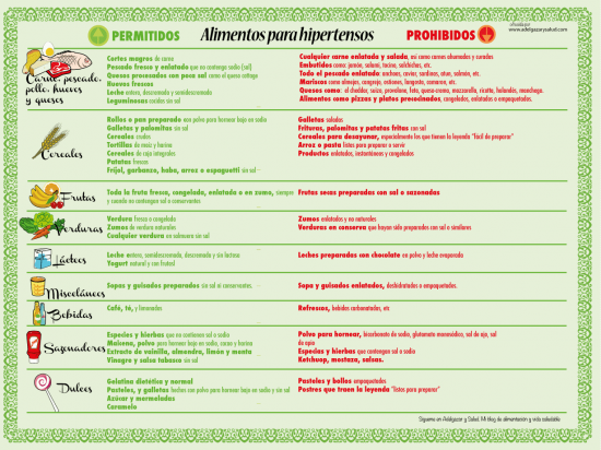 dieta dash para hipertension arterial