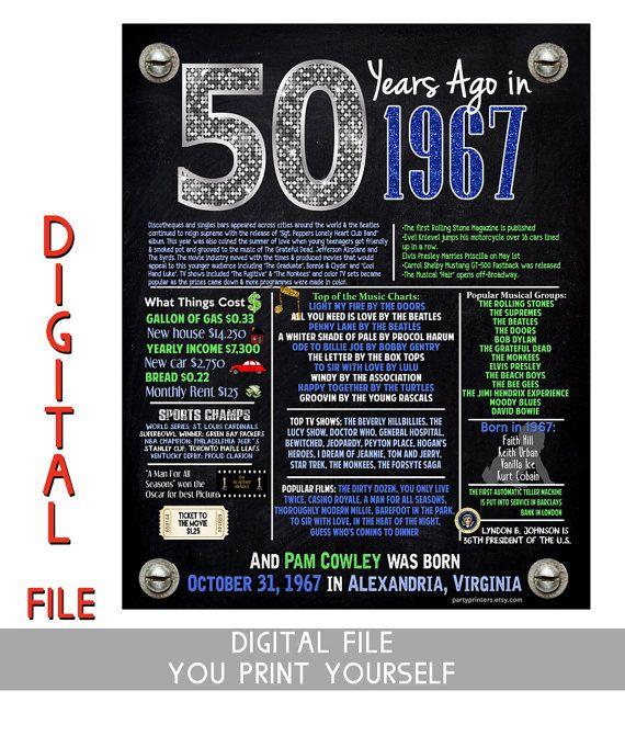 50th birthday poster 50th birthday gift for men 50th birthday