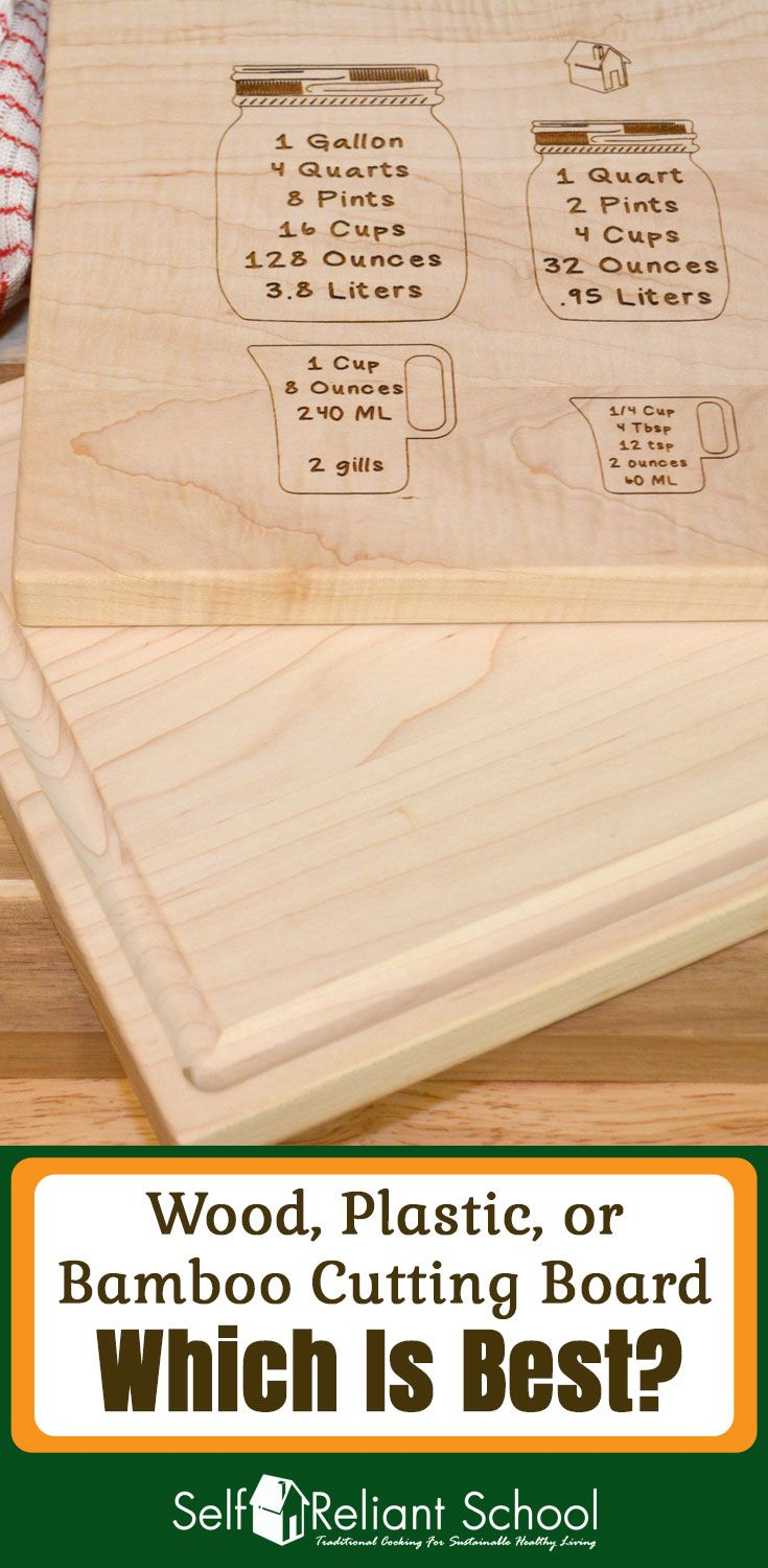 Wood Plastic Or Bamboo Cutting Board Which Is Best