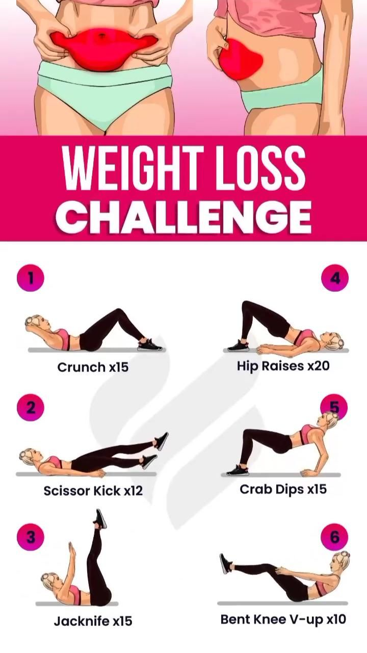 The ultimate weight loss challenge to burn Fat Fas