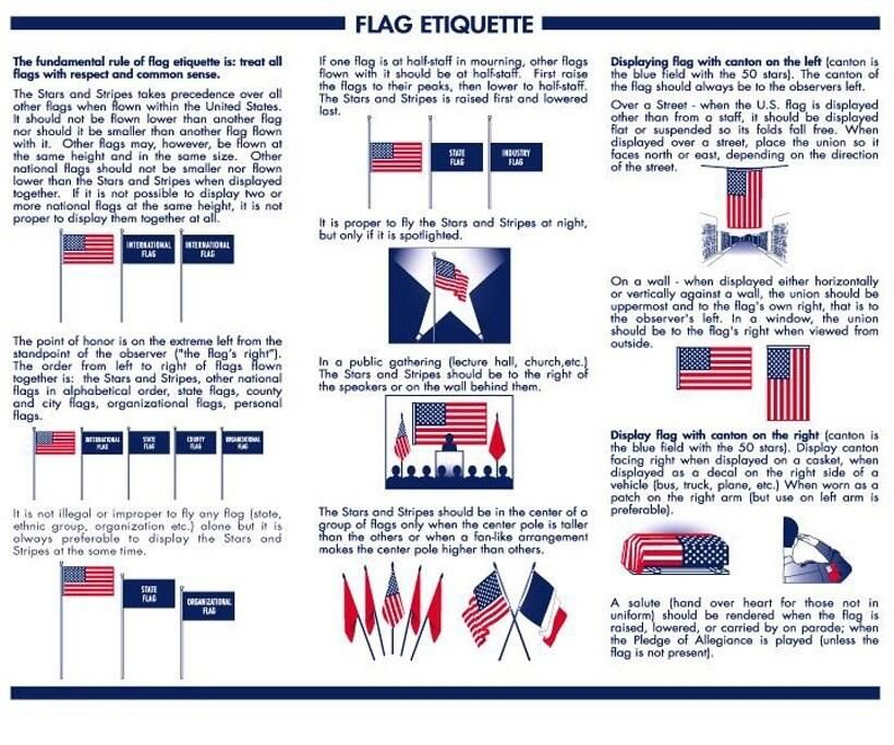 Flag Etiquette Respect It Flag Etiquette American Flag Etiquette Us Flag Etiquette