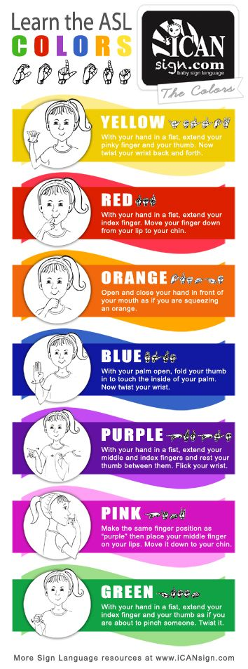 Asl Colors Chart : Yellow, Red, Orange, Blue, Purple, Pink, Green