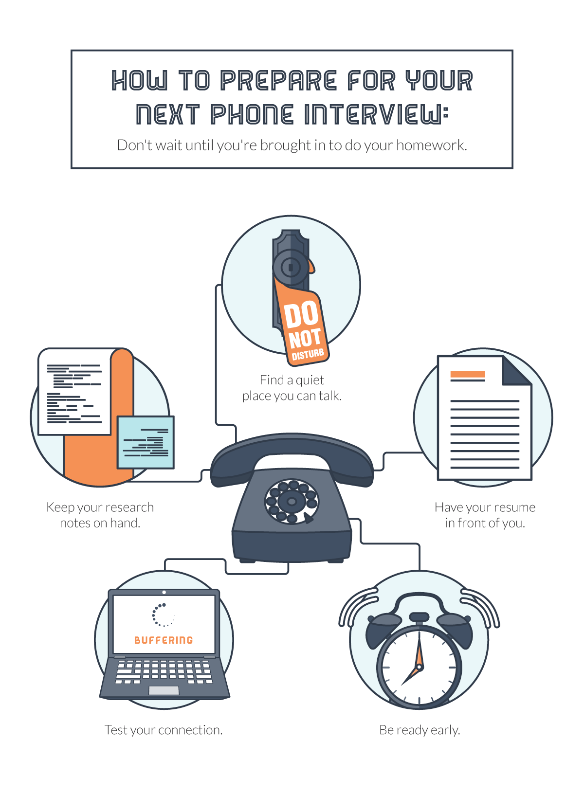 Treat your phone interview just like you would an in