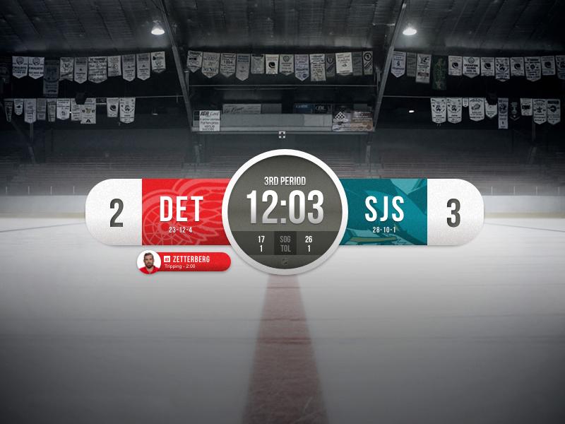 Hockey Scoreboard Widget Scoreboard Widget Design Sports Graphics
