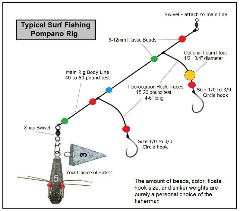 Pompano Surf Fishing Rigs Fishing Rigs Surf Fishing