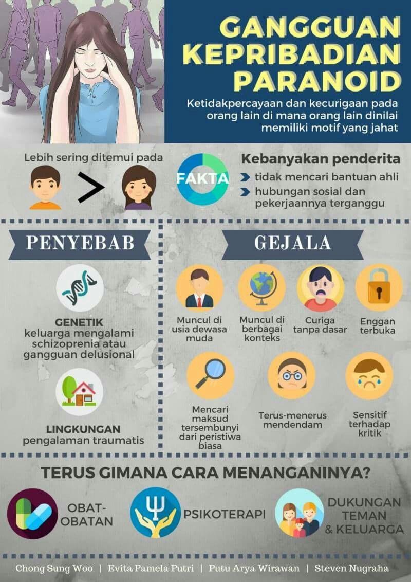 poster kesehatan mental indonesia poster kesehatan