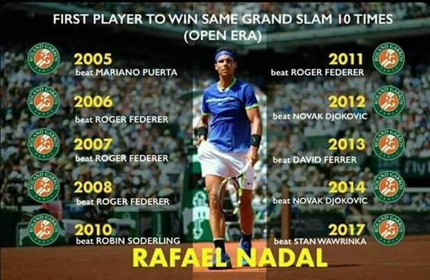 King of Clay 10th Roland Garros