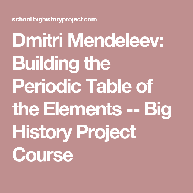 Dmitri mendeleev building the periodic table of the elements big dmitri mendeleev building the periodic table of the elements big history project course urtaz Image collections