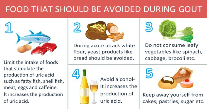 Pin By Bigga On Gout Advice Pinterest Gout Gout Recipes And