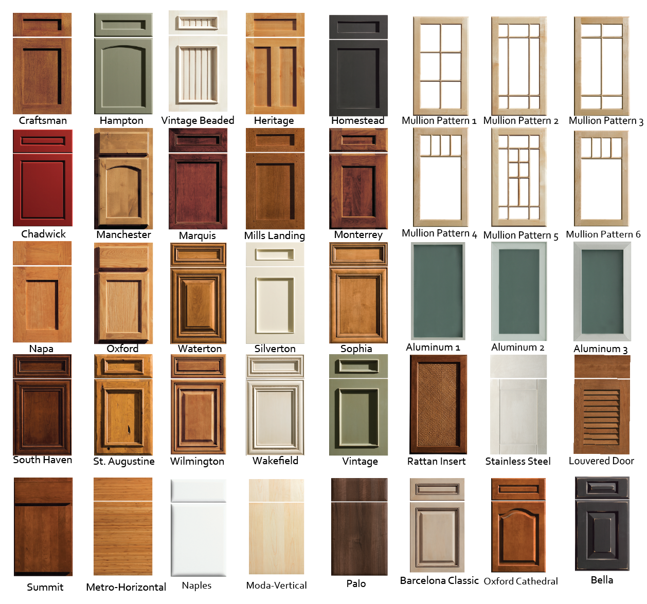 Kitchen: collection cabinet door styles for vintage kitchen cabinets ...