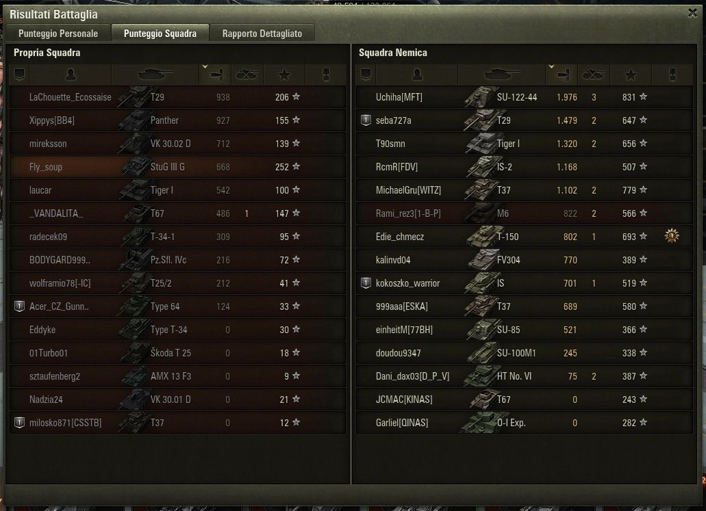 World of tanks matchmaking chart 9.6
