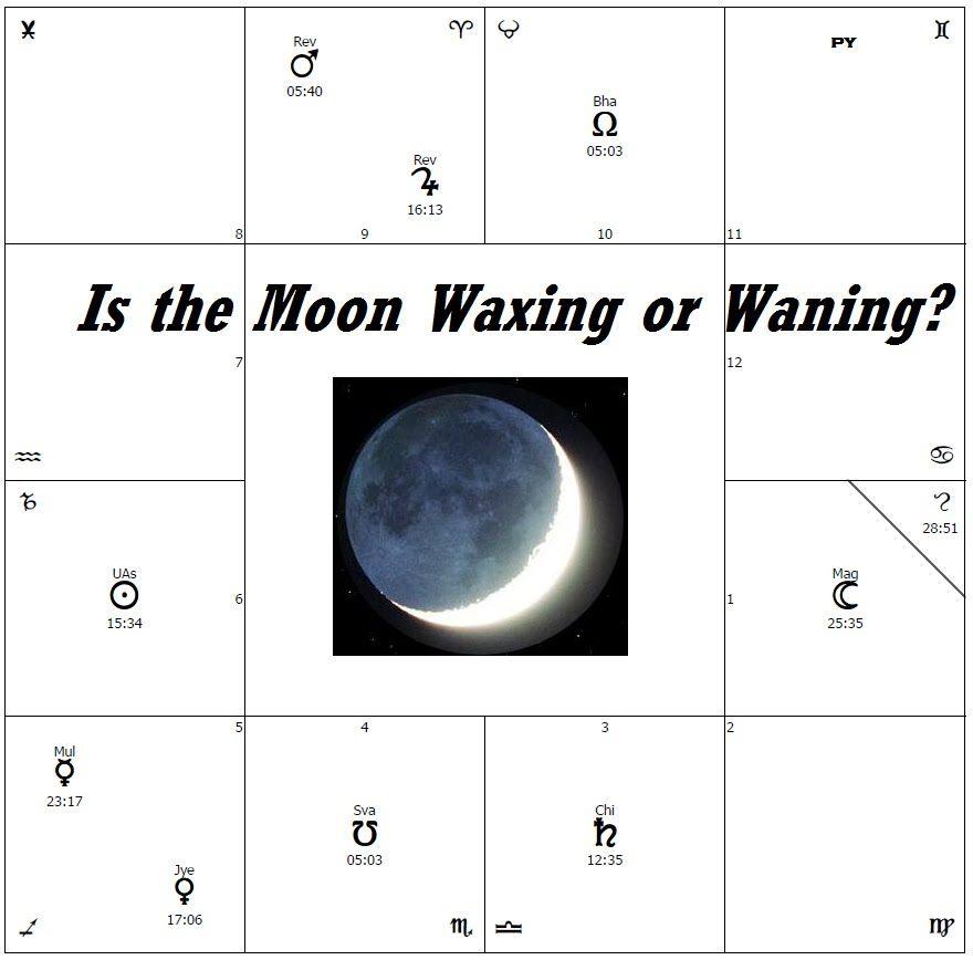 waning moon in virgo vedic astrology